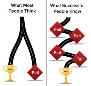 Erfolgreiche Menschen wissen, dass sie es 999 mal probieren müssen um einmal Erfolg zu haben