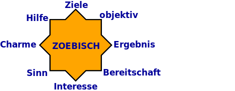 Akronym Z.O.E.B.I.S.C.H.